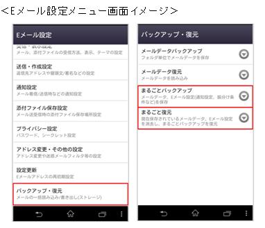 図: Eメール設定メニュー画面イメージ  関連ページのご紹介 Eメール   アプリで、メールデー