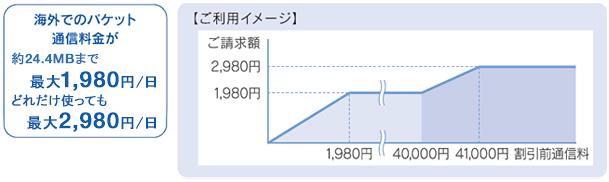 図: ご利用イメージ