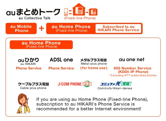 how to call kddi japan in english