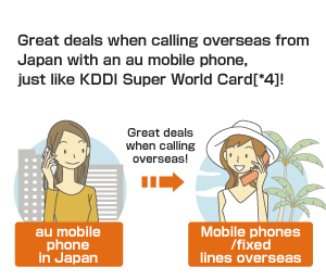 Great deals when calling overseas from Japan with an au mobile phone, just like KDDI Super World Card[*4]!