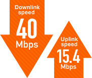 Downlink speed 40Mbps Uplink speed 15.4Mbps