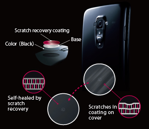 Rear cover with scratch recovery feature* enables recovery from shallow, daily wear-and-tear scratches
