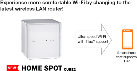 Experience more comfortable Wi-Fi by changing to the latest wireless LAN router!