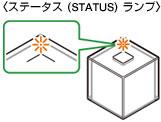 ステータス (STATUS) ランプ