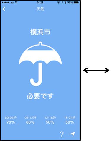 画像:天気詳細の表示画面