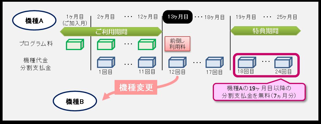 ご利用イメージ図