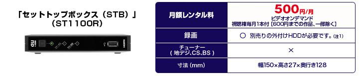 「セットトップボックス(STB)」(ST1100R)