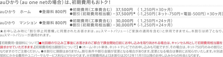 auひかり(au one netの場合)は、初期費用もおトク!