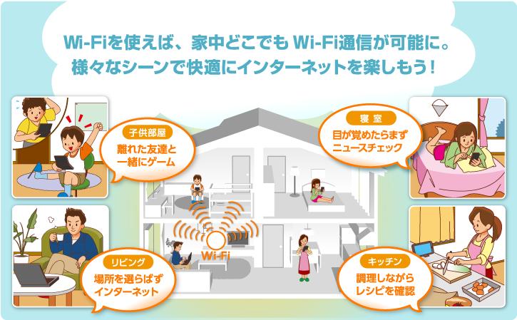 Wi-Fiを使えば、家中どこでもWi-Fi通信が使い放題。様々なシーンで快適にインターネットを楽しもう!