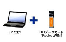 auデータ通信端末 [PacketWINシングル対応] でご利用の場合