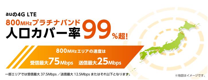 auの4G LTEは800MHzプラチナバンド人口カバー率99%超!800MHzエリアの速度は受信最大75Mbps送信最大25Mbps
