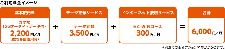 ご利用料金イメージ <基本使用料>カケホ(3Gケータイ・データ付)2,200円/月+<データ定額サービス>データ定額3,500円/月+<インターネット接続サービス>EZ WINコース300円/月+<合計>6,000円/月 別途その他オプション料等がかかります。