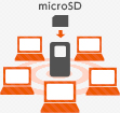 microSD