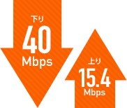 40Mbps 15.4Mbps