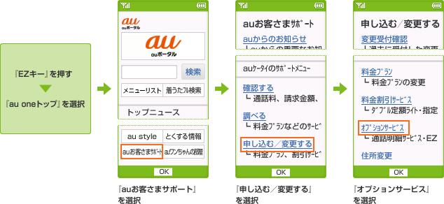 図: auお客さまサポートへアクセス!