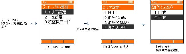 3Gケータイ設定方法画面キャプチャ