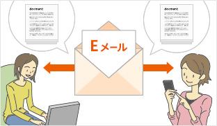 au同士はもちろん、他社ケータイやパソコンに文字や画像、ムービーを送受信できるサービスです。Eメールの基本機能をご紹介します。