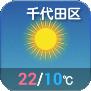 アイコン:今日の天気・気温情報