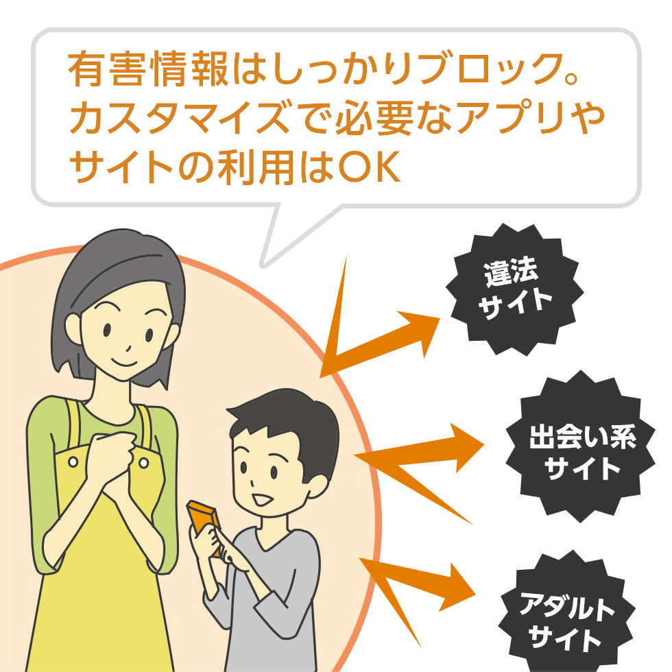 画面:お子さまを危険なサイトやアプリから守るためのフィルタリングサービスです。Wi-Fi通信にも対応しています。