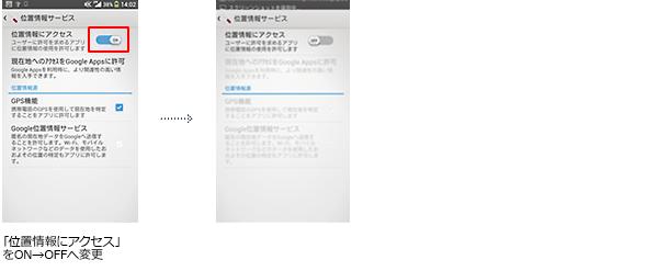 「位置情報にアクセス」をON→OFFへ変更 。⇒OFFになりました。
