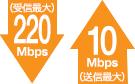 受信最大220Mbps(キャリアアグリゲーション時)、または110Mbpsの超高速通信がご利用いただけるネットワークです。