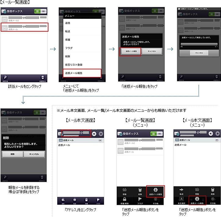 図: フォルダモードでauスマートフォンで受信された迷惑Eメールを転送される場合