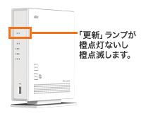 ホームゲートウェイ NECアクセステクニカ社製[BL900HW]ファームウェア情報